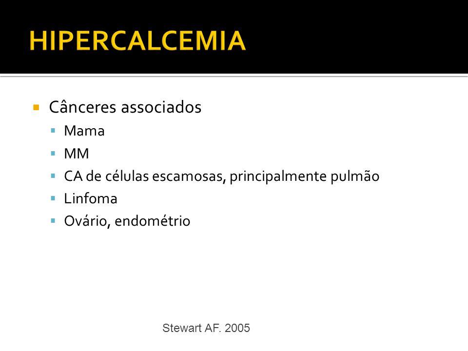 Cânceres associados Mama MM CA de células escamosas, principalmente pulmão Linfoma Ovário, endométrio Stewart AF. 2005