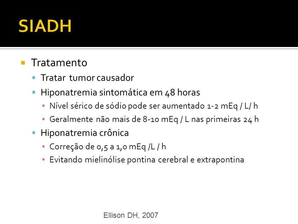 Tratamento Tratar tumor causador Hiponatremia sintomática em 48 horas Nível sérico de sódio pode ser aumentado 1-2 mEq / L/ h Geralmente não mais de 8