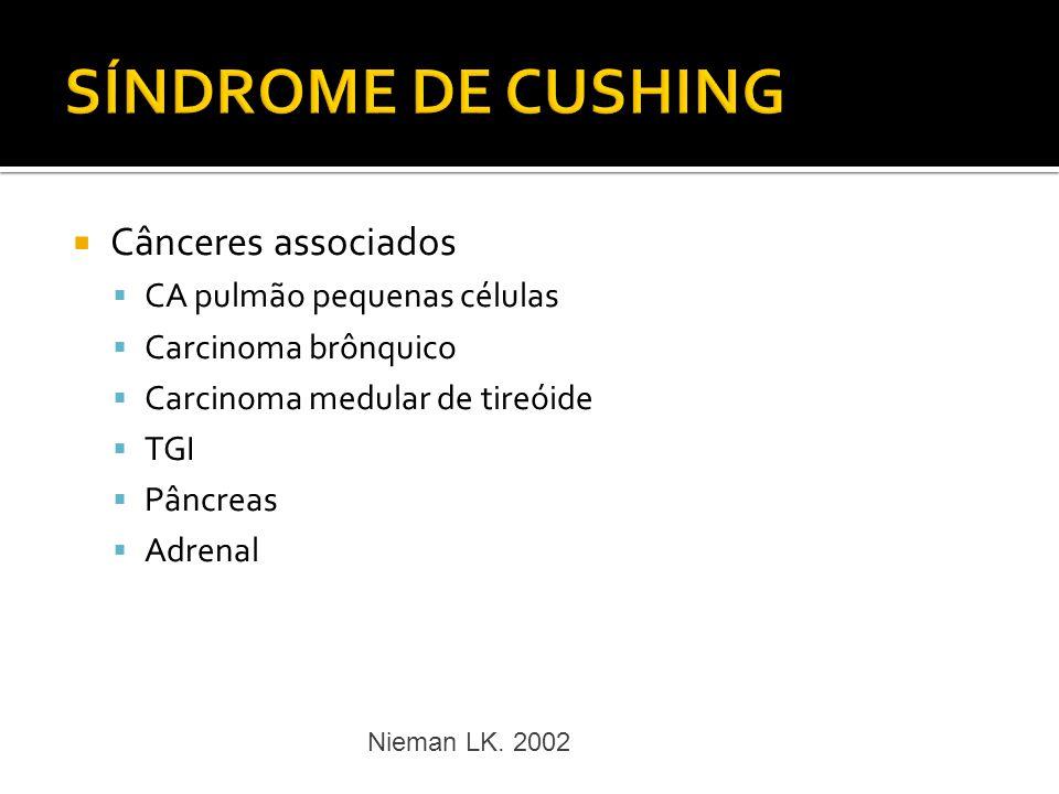 Cânceres associados CA pulmão pequenas células Carcinoma brônquico Carcinoma medular de tireóide TGI Pâncreas Adrenal Nieman LK. 2002