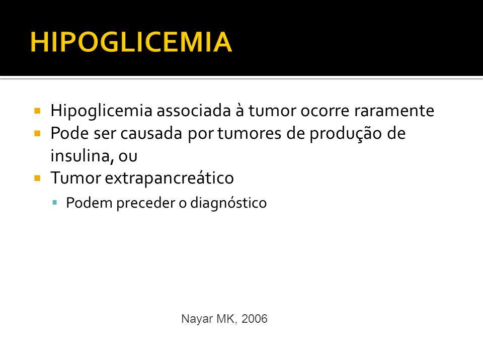 Hipoglicemia associada à tumor ocorre raramente Pode ser causada por tumores de produção de insulina, ou Tumor extrapancreático Podem preceder o diagn