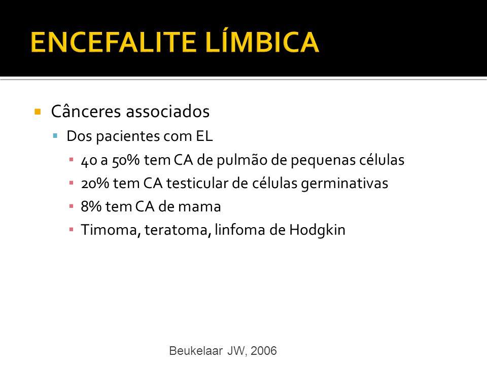 Cânceres associados Dos pacientes com EL 40 a 50% tem CA de pulmão de pequenas células 20% tem CA testicular de células germinativas 8% tem CA de mama