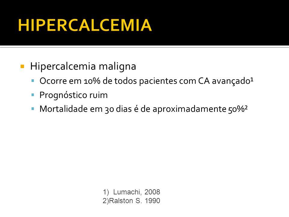 Hipercalcemia maligna Ocorre em 10% de todos pacientes com CA avançado¹ Prognóstico ruim Mortalidade em 30 dias é de aproximadamente 50%² 1) Lumachi,