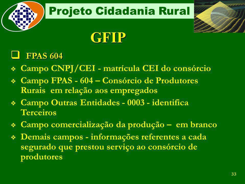 32 Projeto Cidadania Rural Contribuição Sobre a Produção Rural dos consorciados Base de Cálculo: Valor da Receita Bruta da Comercialização Alíquotas: