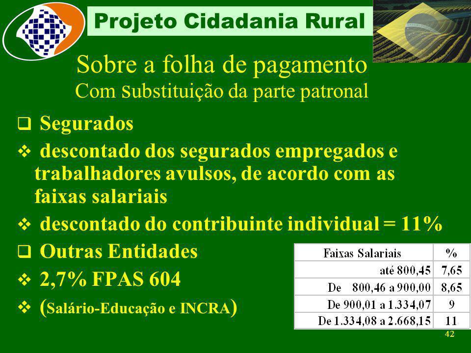 41 Projeto Cidadania Rural Sobre a folha de pagamento (sem substituição da parte patronal) Segurados descontado dos segurados empregados e trabalhador
