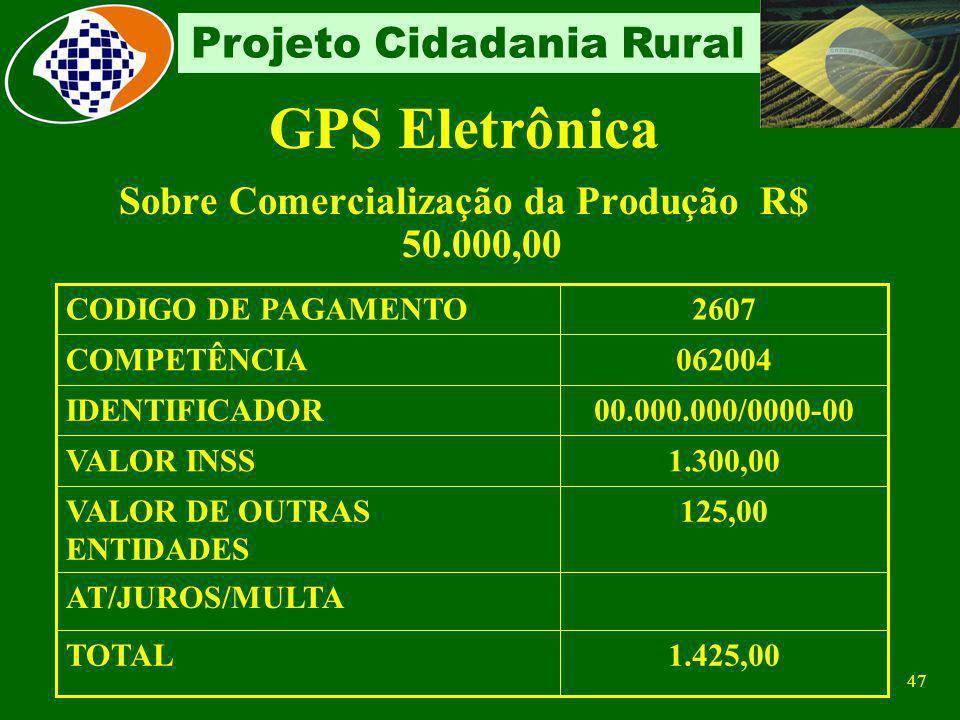 46 Projeto Cidadania Rural Isenção Não há produtos isentos, quando se tratar de Produtor Rural Pessoa Jurídica a partir de 26/09/97. Produtor Rural Pe