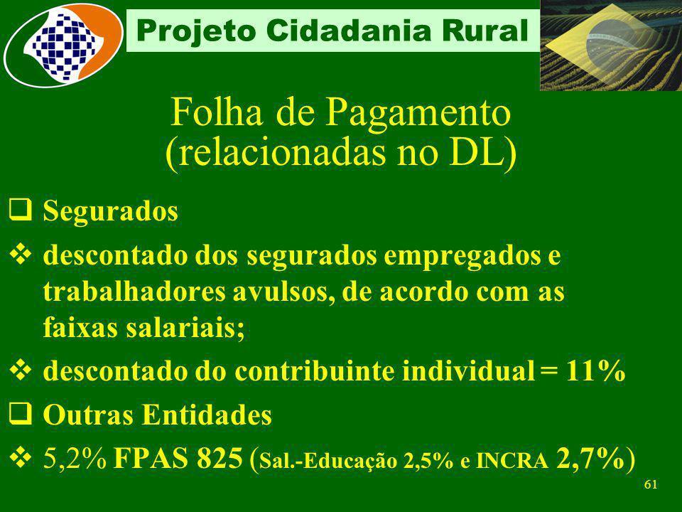 60 Projeto Cidadania Rural Relacionadas DL 1146/70 Indústrias de: Cana-de-açúcar Laticínios Beneficiamento de chá e mate, de uva Extração e beneficiam