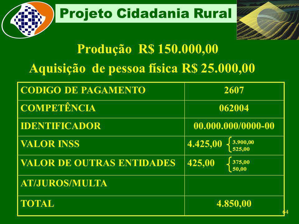 63 Projeto Cidadania Rural Contribuição o Sobre comercialização da Produção Rural, industrializada ou não: 2,5% para o custeio da Seguridade Social 0,