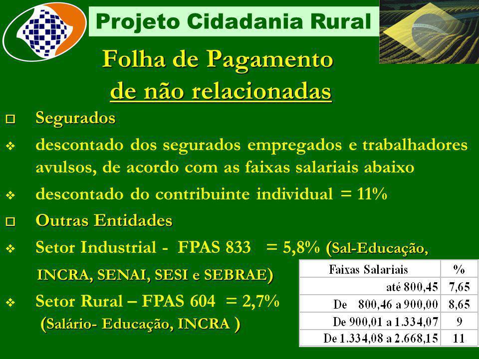 66 Projeto Cidadania Rural GFIP FPAS 825 FPAS 825 Campo CNPJ/CEI- matrícula CNPJ Campo FPAS - 825 - Produtor rural pessoa jurídica em relação aos empr