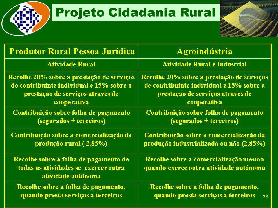 77 Projeto Cidadania Rural GFIP Setor industrial Campo CNPJ- matrícula CNPJ Código FPAS 507 Campo Outras Entidades - identifica os terceiros = 0079 De