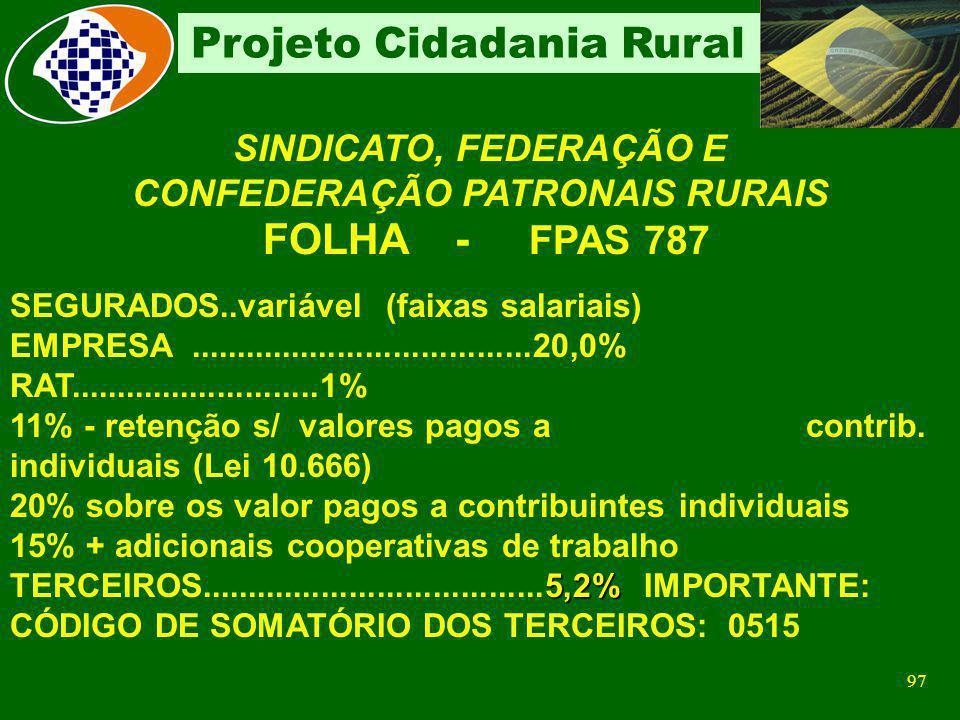 96 Projeto Cidadania Rural SINDICATO, FEDERAÇÃO E CONFEDERAÇÃO PATRONAIS RURAIS Sindicato Patronal Rural Características » Constituída na forma da Lei