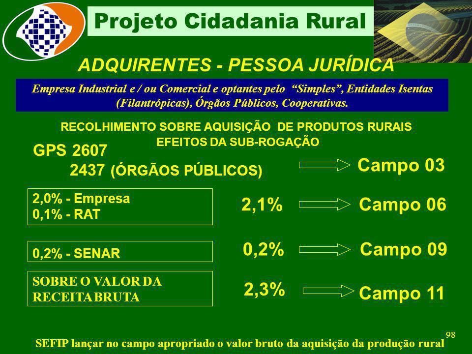 97 Projeto Cidadania Rural SINDICATO, FEDERAÇÃO E CONFEDERAÇÃO PATRONAIS RURAIS FOLHA - FPAS 787 SEGURADOS..variável (faixas salariais) EMPRESA.......