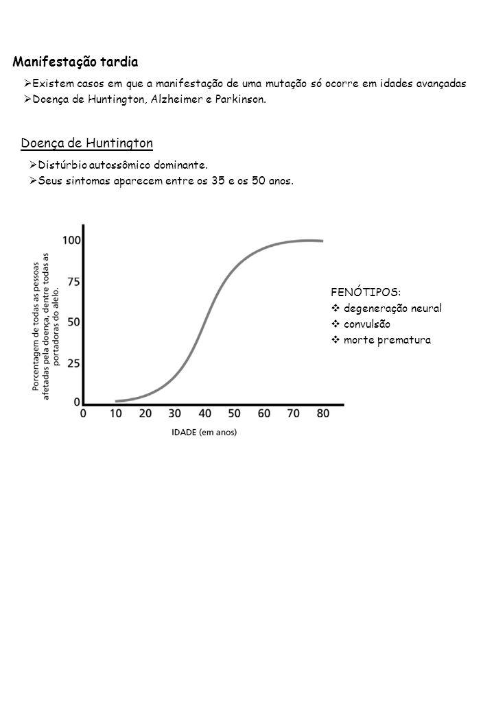 Manifestação tardia Existem casos em que a manifestação de uma mutação só ocorre em idades avançadas Doença de Huntington, Alzheimer e Parkinson. Doen