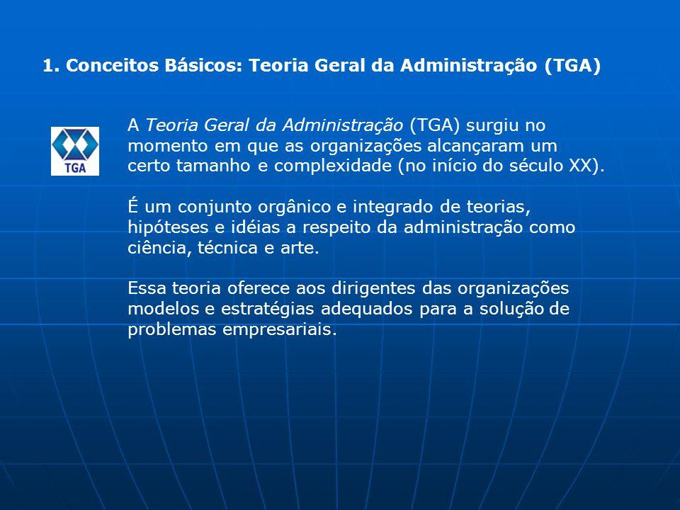 1. Conceitos Básicos: Teoria Geral da Administração (TGA) A Teoria Geral da Administração (TGA) surgiu no momento em que as organizações alcançaram um