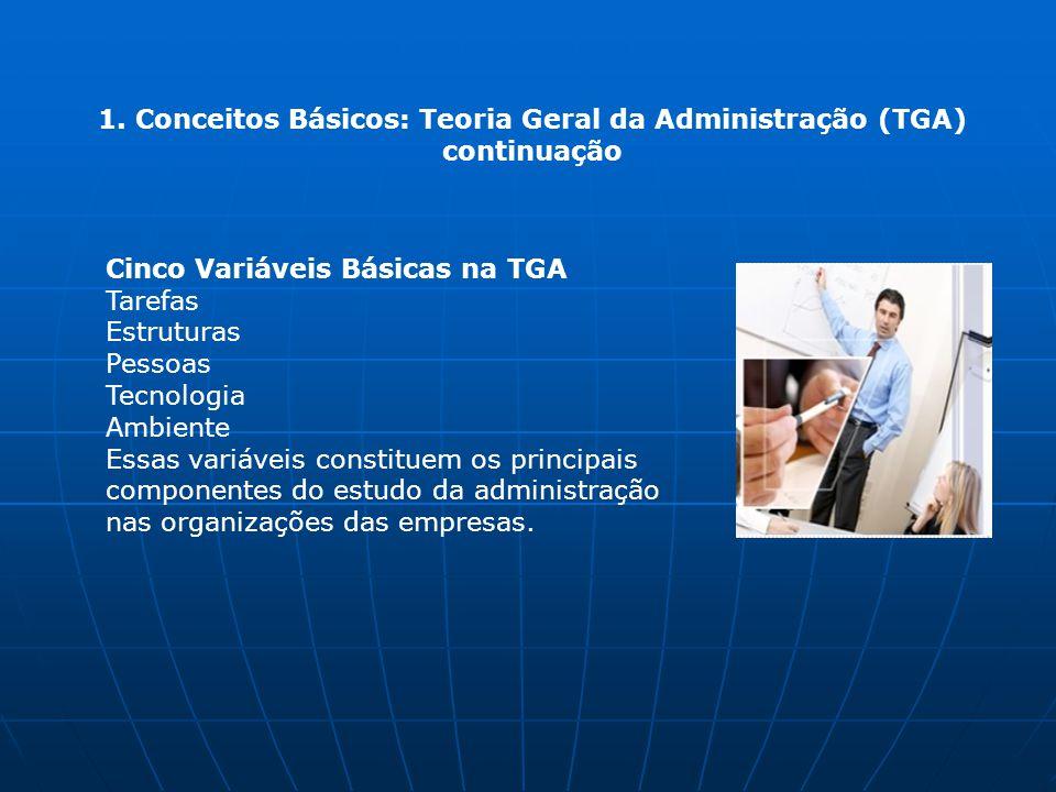 1. Conceitos Básicos: Teoria Geral da Administração (TGA) continuação Cinco Variáveis Básicas na TGA Tarefas Estruturas Pessoas Tecnologia Ambiente Es