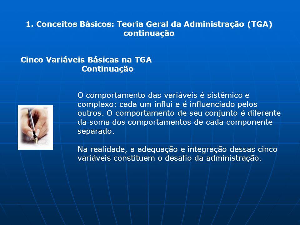 1. Conceitos Básicos: Teoria Geral da Administração (TGA) continuação Cinco Variáveis Básicas na TGA Continuação O comportamento das variáveis é sistê