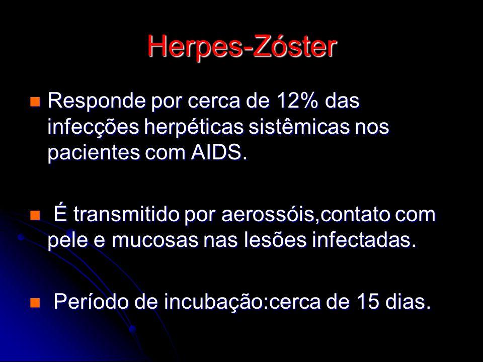 Herpes-Zóster Responde por cerca de 12% das infecções herpéticas sistêmicas nos pacientes com AIDS. Responde por cerca de 12% das infecções herpéticas