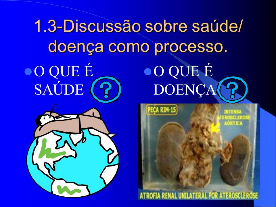 1.3-Discussão sobre saúde/ doença como processo. O QUE É SAÚDE O QUE É DOENÇA
