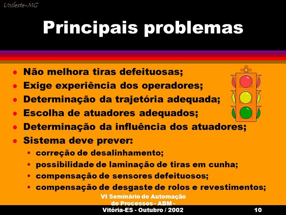 VI Seminário de Automação de Processos - ABM - Vitória-ES - Outubro / 200210 Principais problemas l Não melhora tiras defeituosas; l Exige experiência
