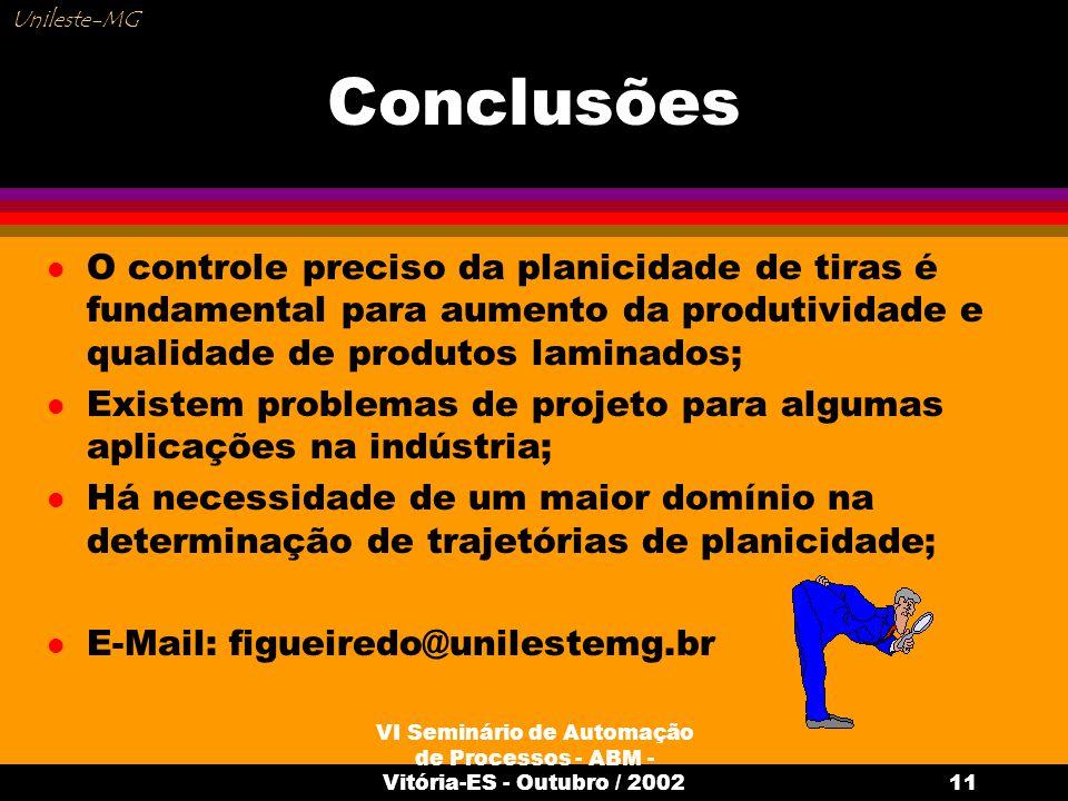 VI Seminário de Automação de Processos - ABM - Vitória-ES - Outubro / 200211 Conclusões l O controle preciso da planicidade de tiras é fundamental par