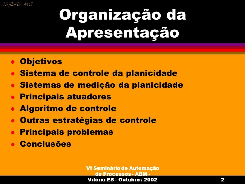 VI Seminário de Automação de Processos - ABM - Vitória-ES - Outubro / 20022 Organização da Apresentação l Objetivos l Sistema de controle da planicida