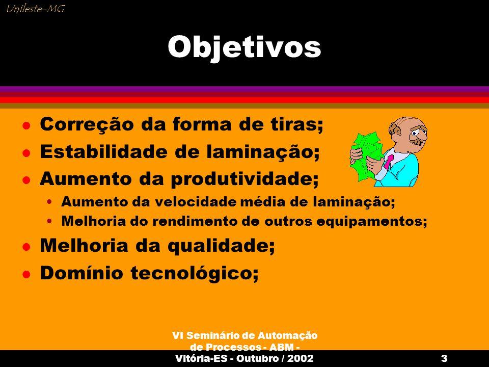VI Seminário de Automação de Processos - ABM - Vitória-ES - Outubro / 20023 Objetivos l Correção da forma de tiras; l Estabilidade de laminação; l Aum