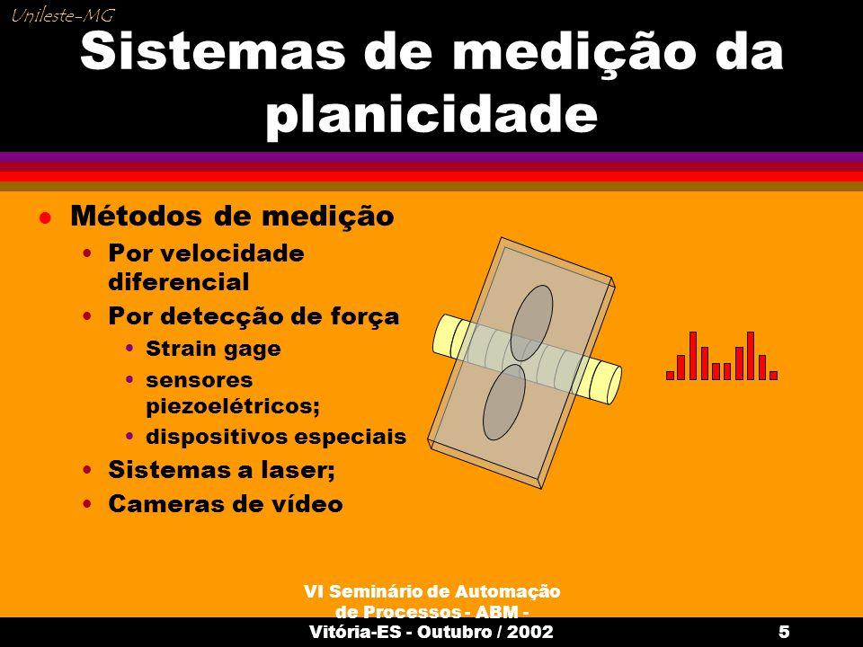 VI Seminário de Automação de Processos - ABM - Vitória-ES - Outubro / 20025 Sistemas de medição da planicidade l Métodos de medição Por velocidade dif