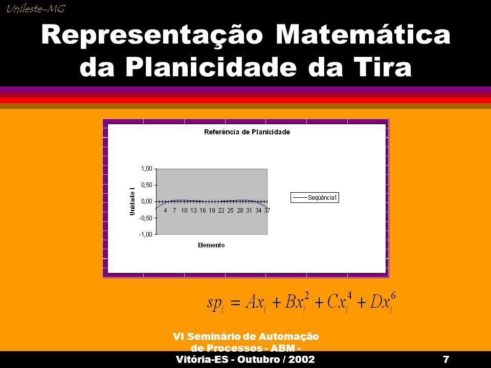 VI Seminário de Automação de Processos - ABM - Vitória-ES - Outubro / 20028 Algoritmo de controle correção i =A(i,1) pos 1 ; correção i =A(i,2) pos 2 ; correção=A* pos; correção i = desvio i ; Unileste-MG