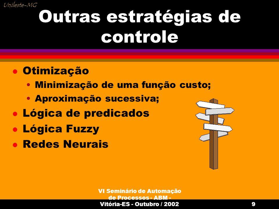 VI Seminário de Automação de Processos - ABM - Vitória-ES - Outubro / 20029 Outras estratégias de controle l Otimização Minimização de uma função cust