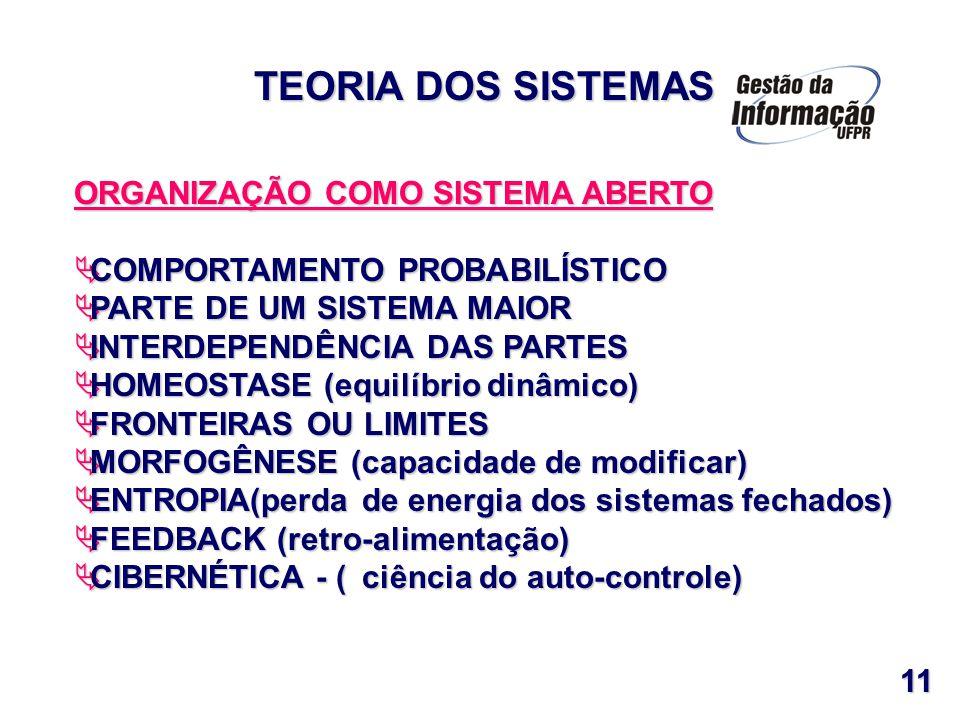 ORGANIZAÇÃO COMO SISTEMA ABERTO COMPORTAMENTO PROBABILÍSTICO COMPORTAMENTO PROBABILÍSTICO PARTE DE UM SISTEMA MAIOR PARTE DE UM SISTEMA MAIOR INTERDEP