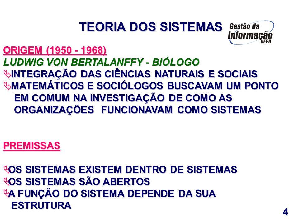TEORIA DOS SISTEMAS ORIGEM (1950 - 1968) LUDWIG VON BERTALANFFY - BIÓLOGO INTEGRAÇÃO DAS CIÊNCIAS NATURAIS E SOCIAIS INTEGRAÇÃO DAS CIÊNCIAS NATURAIS