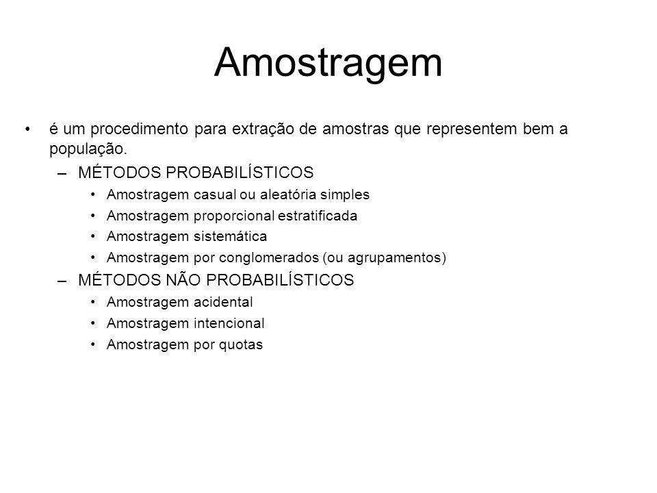 Amostragem é um procedimento para extração de amostras que representem bem a população. –MÉTODOS PROBABILÍSTICOS Amostragem casual ou aleatória simple