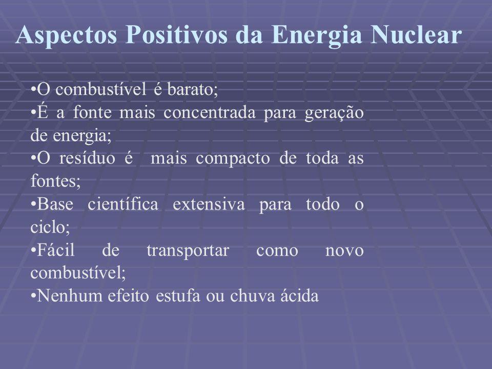 Aspectos Positivos da Energia Nuclear O combustível é barato; É a fonte mais concentrada para geração de energia; O resíduo é mais compacto de toda as