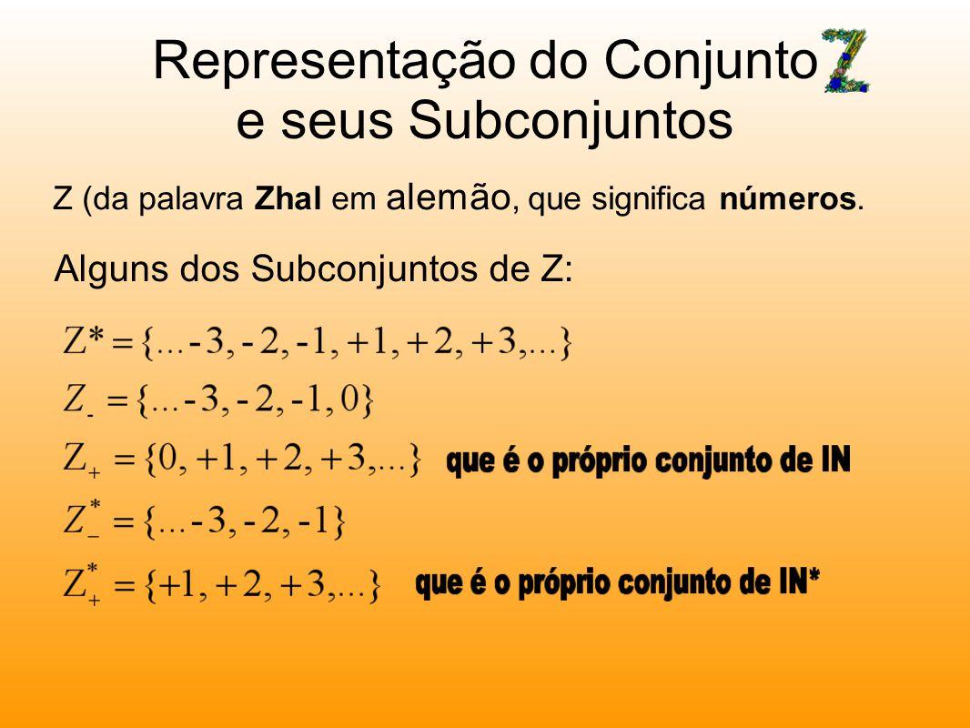 Representação do Conjunto e seus Subconjuntos Z (da palavra Zhal em alemão, que significa números.