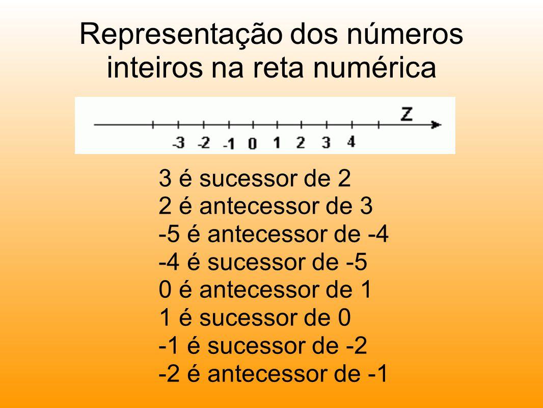 Representação dos números inteiros na reta numérica 3 é sucessor de 2 2 é antecessor de 3 -5 é antecessor de -4 -4 é sucessor de -5 0 é antecessor de 1 1 é sucessor de 0 -1 é sucessor de -2 -2 é antecessor de -1