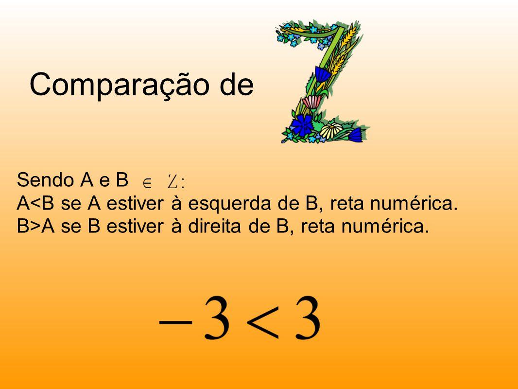 Comparação de Sendo A e B A<B se A estiver à esquerda de B, reta numérica.