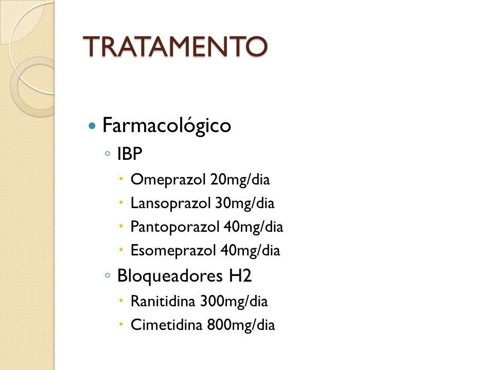 TRATAMENTO Farmacológico IBP Omeprazol 20mg/dia Lansoprazol 30mg/dia Pantoporazol 40mg/dia Esomeprazol 40mg/dia Bloqueadores H2 Ranitidina 300mg/dia C