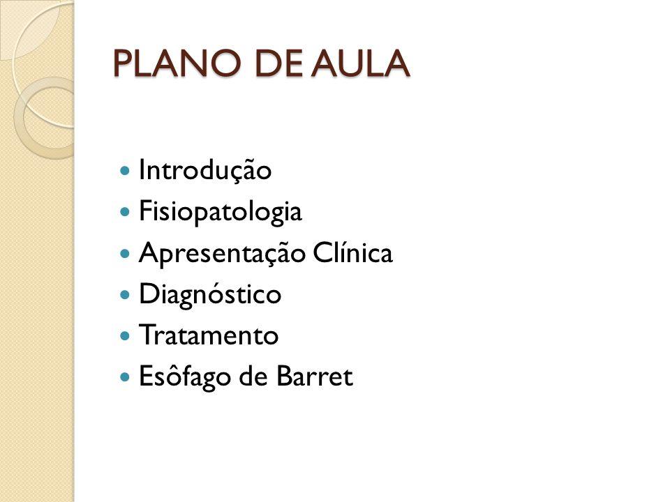 PLANO DE AULA Introdução Fisiopatologia Apresentação Clínica Diagnóstico Tratamento Esôfago de Barret