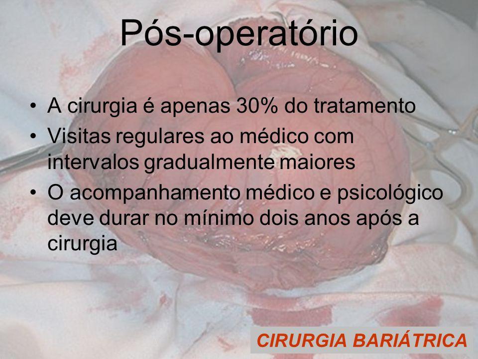CIRURGIA BARIÁTRICA Pós-operatório A cirurgia é apenas 30% do tratamento Visitas regulares ao médico com intervalos gradualmente maiores O acompanhamento médico e psicológico deve durar no mínimo dois anos após a cirurgia