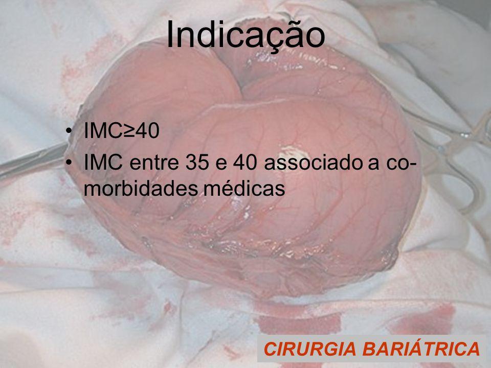 CIRURGIA BARIÁTRICA Indicação IMC40 IMC entre 35 e 40 associado a co- morbidades médicas
