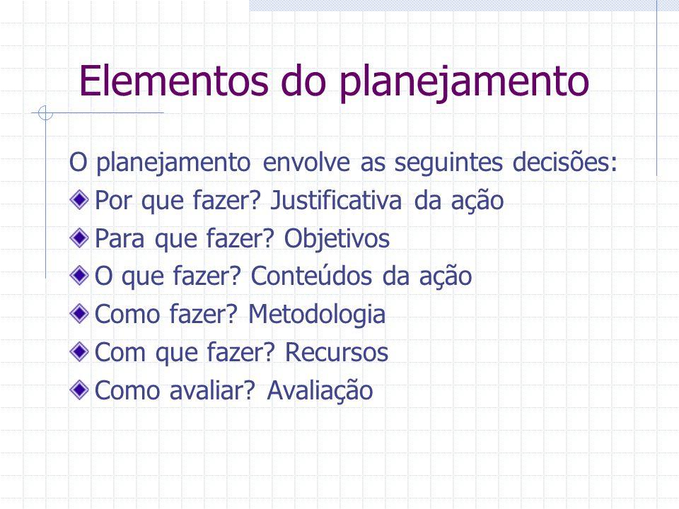 Elementos do planejamento O planejamento envolve as seguintes decisões: Por que fazer? Justificativa da ação Para que fazer? Objetivos O que fazer? Co