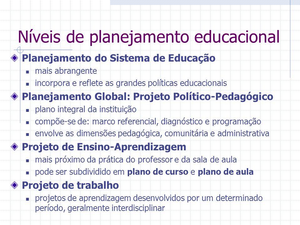 Níveis de planejamento educacional Planejamento do Sistema de Educação mais abrangente incorpora e reflete as grandes políticas educacionais Planejame