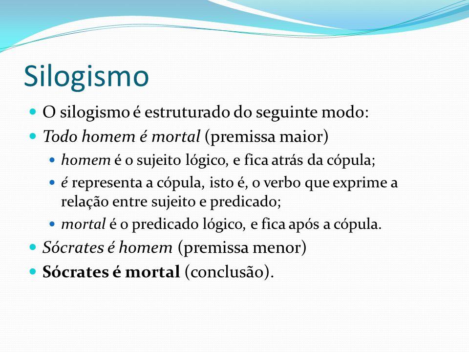 Silogismo O silogismo é estruturado do seguinte modo: Todo homem é mortal (premissa maior) homem é o sujeito lógico, e fica atrás da cópula; é represe