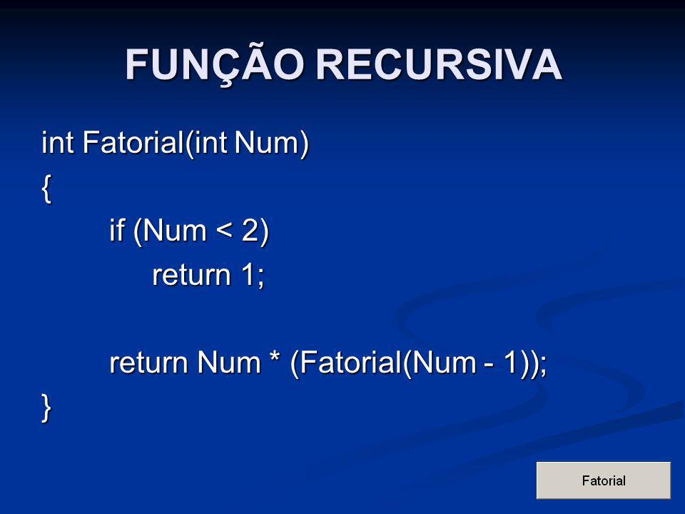 FUNÇÃO RECURSIVA int Fatorial(int Num) { if (Num < 2) if (Num < 2) return 1; return 1; return Num * (Fatorial(Num - 1)); return Num * (Fatorial(Num - 1));}