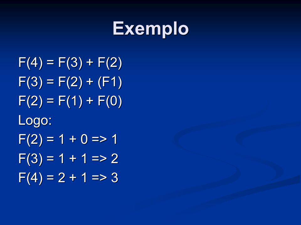APLICAÇÕES São usados para a análise em tempo real do algoritmo euclidiano, para determinar o máximo divisor comum de dois números inteiros.