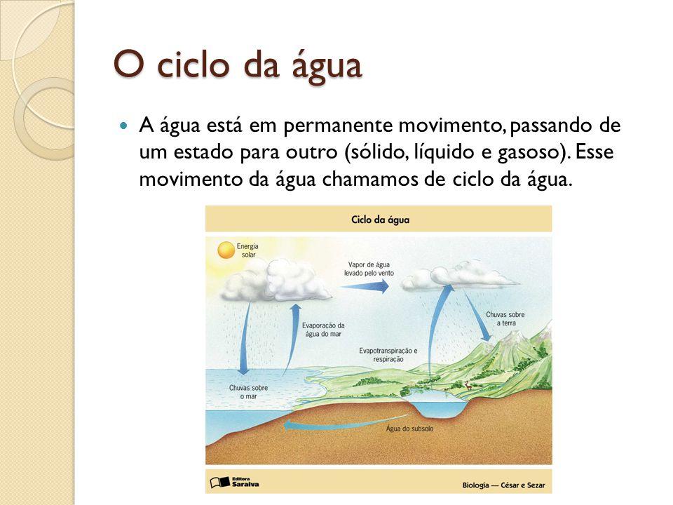 O ciclo da água A água está em permanente movimento, passando de um estado para outro (sólido, líquido e gasoso). Esse movimento da água chamamos de c