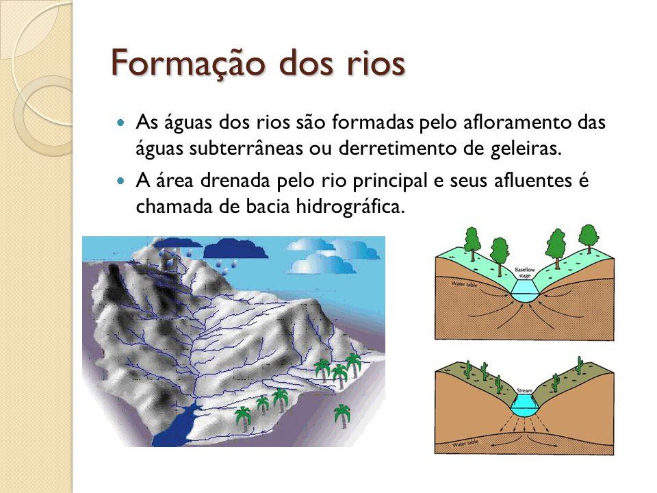 Formação dos rios As águas dos rios são formadas pelo afloramento das águas subterrâneas ou derretimento de geleiras. A área drenada pelo rio principa