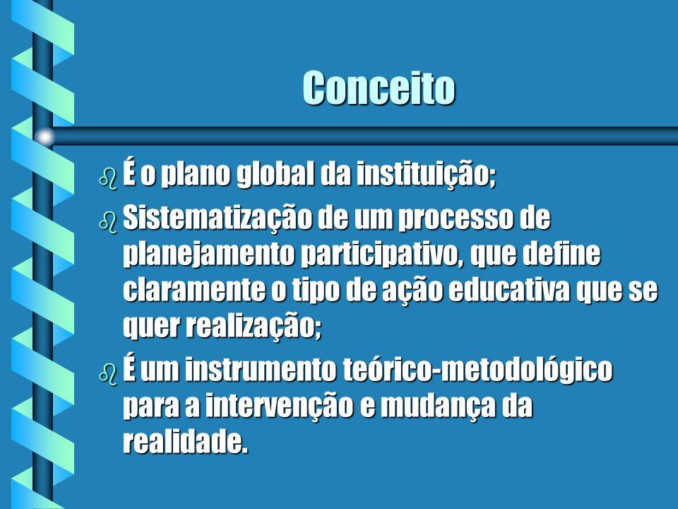 Conceito b É o plano global da instituição; b Sistematização de um processo de planejamento participativo, que define claramente o tipo de ação educat