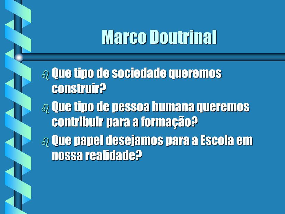 Marco Doutrinal b Que tipo de sociedade queremos construir? b Que tipo de pessoa humana queremos contribuir para a formação? b Que papel desejamos par