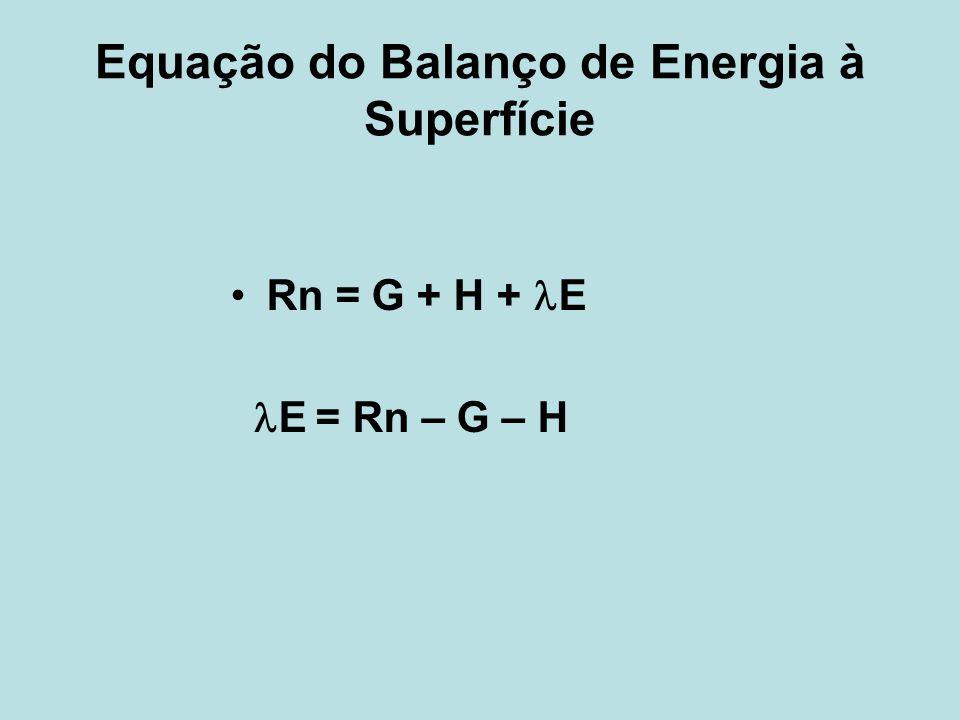 Balanço de Energia para ET ET é calculada como um resíduo do balanço de energia ET = R - G - H n R n G H λE (ET) O equilíbrio de energia inclui todas as fontes principais (Rn) e consumidores de energia ( λE, G, H) Verdade Básica: Evapotranspiração consome energia