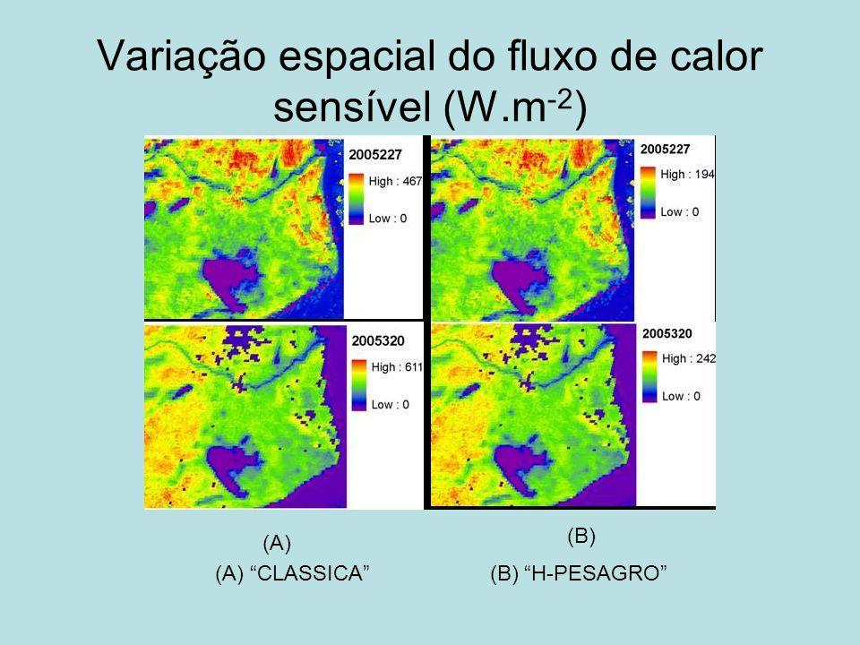 Variação espacial do fluxo de calor sensível (W.m -2 ) (A) (B) (A) CLASSICA (B) H-PESAGRO